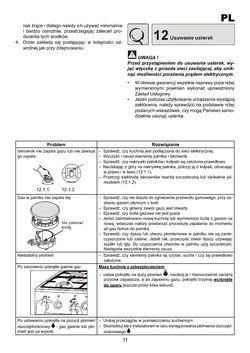 Mastercook Kg 1513 Zsx Dynamic Piekarniki I Kuchenki