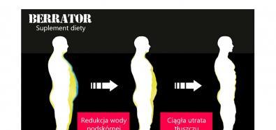 BERRATOR - supelement diety na problemy z nadwagą