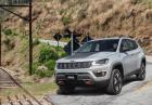Jeep Compass MY17